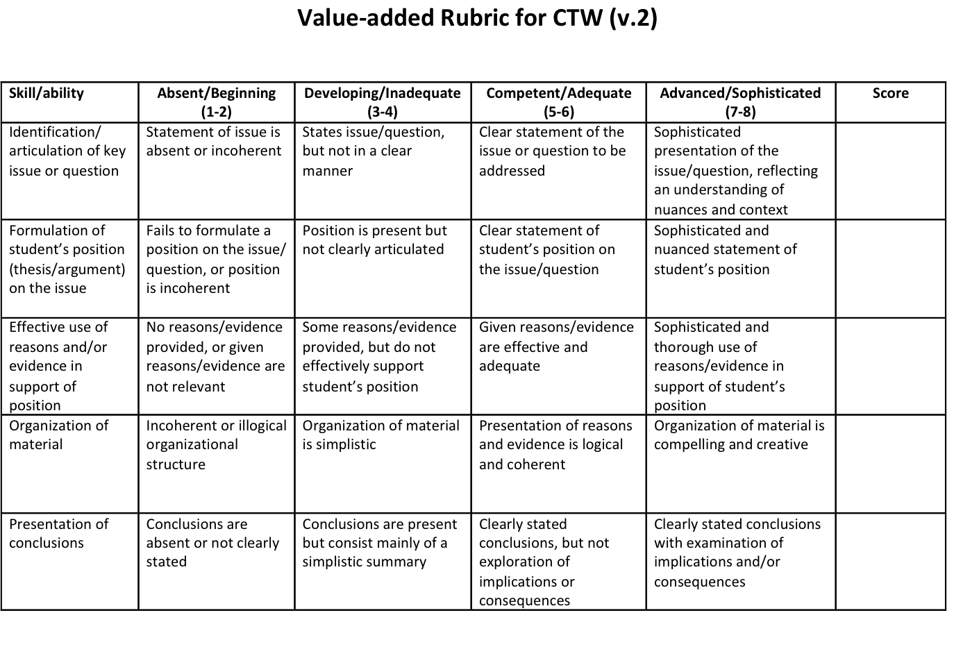 peer evaluation rubric for essay In a peer assessment, you grade responses that your peers have submitted while   to get started, go to the self-assessed essay unit, and then enter a response  in  when the problem opens, compare the student's response with the rubric.